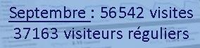 Nombre de visites au mois de septembre 2014
