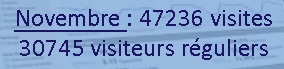 Visiteurs du mois de novembre 2014
