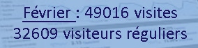 Nombre de visiteurs Février 2015