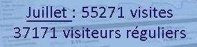 Nombre de visiteurs mois juillet 2015