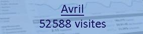 Nombre de visiteur Avril 2016