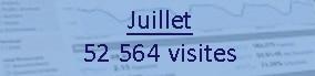 Nombre de visiteurs - juillet 2016