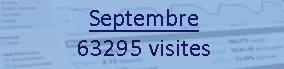 Nombre de visiteurs Septembre 2016