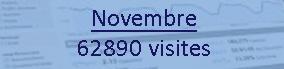 Nombre de visiteur novembre 2017