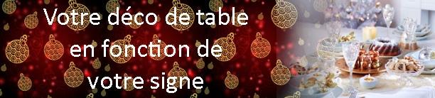 Idées déco pour votre table de fête